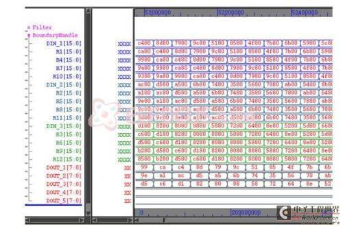 低通滤波器之VLS架构的设计与实现