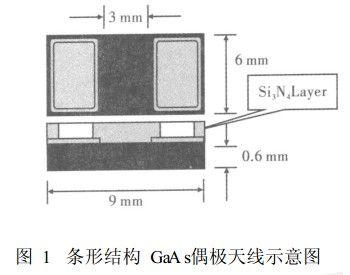 飞秒激光触发光电导天线产生太赫兹波技术