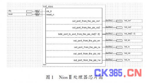 基于Nios嵌入式軟核處理器的液晶顯示屏的設計方案