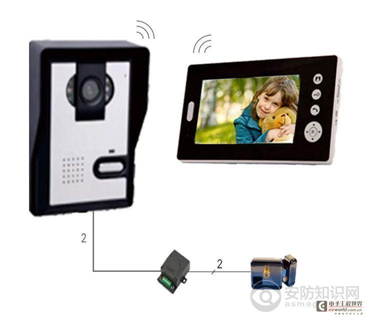 无线可视对讲门铃的电路设计思路