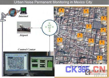 创建用于监控飞机噪音的分布式无线系统
