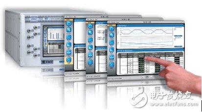 思博伦4G LTE测试解决方案