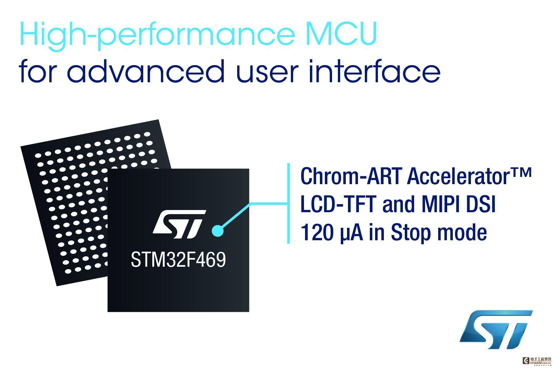 ST新款STM32微控制器:让日用品有像智能手机的图形用户界