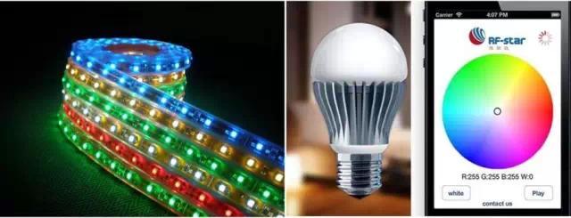LED灯产业链测试解决方案