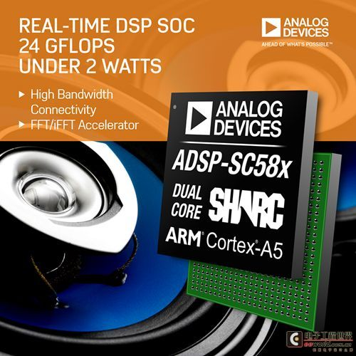 ADI推出多核SHARC+ARMSOC 改善实时音频和视频应用