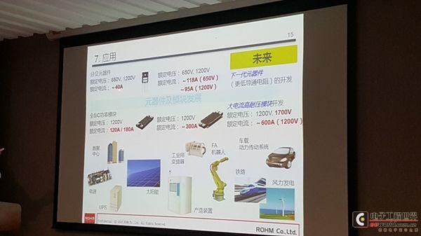 第三代SiC-MOSFET器件登场!ROHM能否改变SiC市场格局