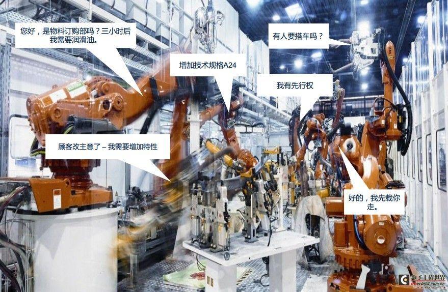 """工业DNA助英飞凌在""""工业4.0""""领跑"""