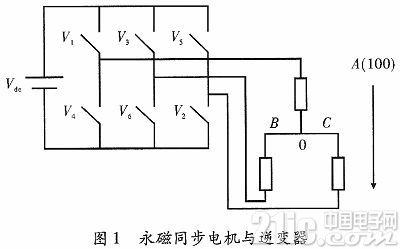 基于DSP的永磁同步电机全速范围转子定位
