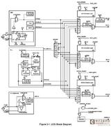 MSP430X5XX的时钟系统与低功耗模式