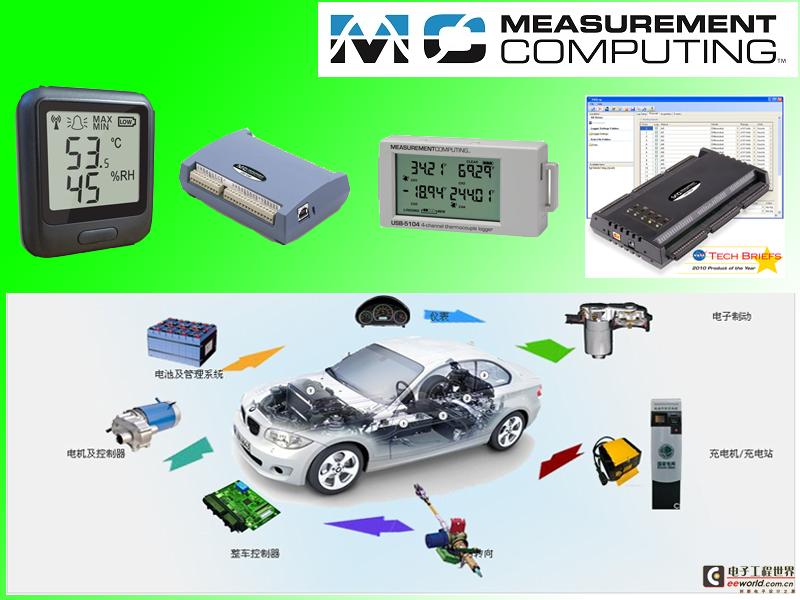 MCC公司数据采集产品登陆现货联盟