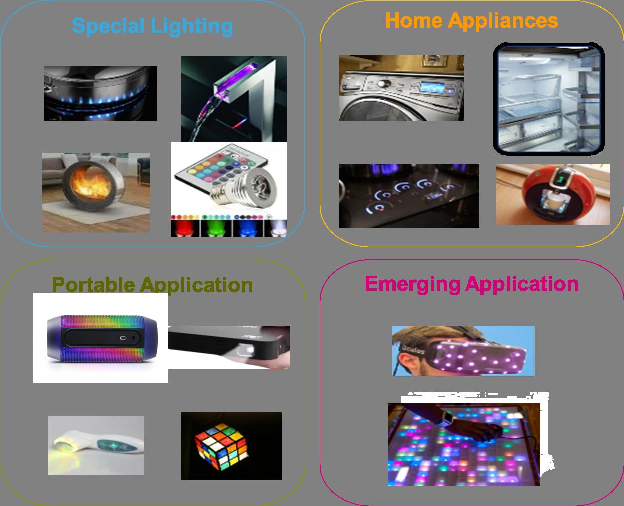认识LED1642GW完全可设置的智能16粒LED光源驱动器