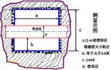 安装与使用超声波流量计时需要遵守的操作规范问答(一)