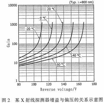电位计的原理_电位计结构及工作原理
