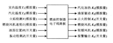 基于VB的电子线路板自动测试系统设计