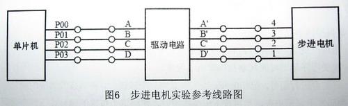 单片机/智能仪表外围电路设计(步进电机)