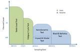 动态结构测试指南