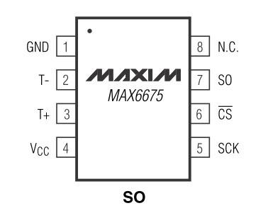 STM32驱动MAX6675读取温度 - 指点江山 - 老菜鸟STM32学习专栏