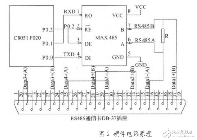 采用C8051F020的RS485串行通信电路设计