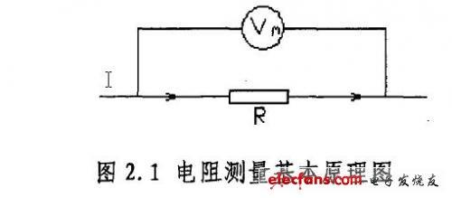 电阻测量基本原理