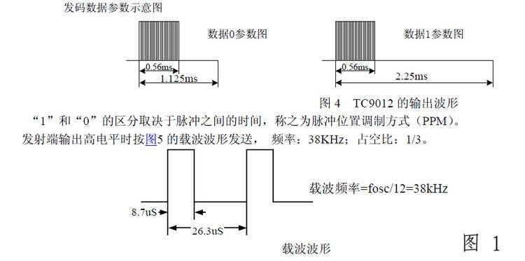 单片机解码红外遥控器TC9012 - 蓝眼泪 - 蓝眼泪的博客