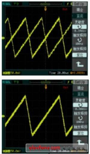 输入400mVpp锯齿波时的情况