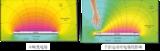 人机交互技术换代,如何搭上通往3D手势识别的直通车?