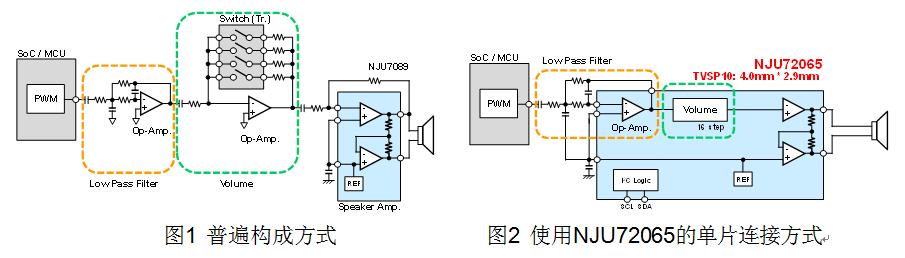 新日本无线推出适合优化音频系统设计的带调音功能扬声器