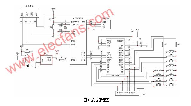 基于51单片机的直流PTC热敏电阻恒温控制系统