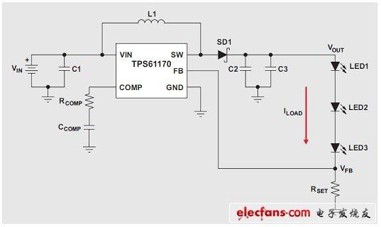 如何设计一款低成本HART发送器
