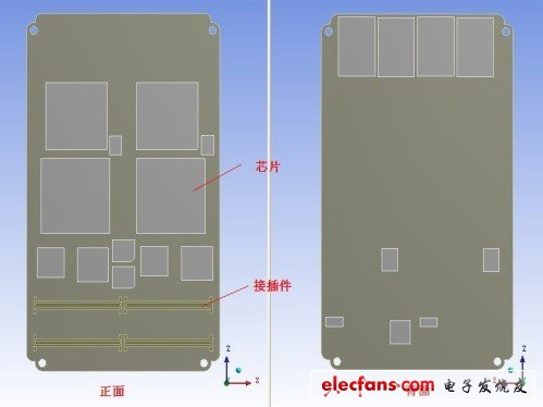 全面剖析航空电子设备PCB组件(一)
