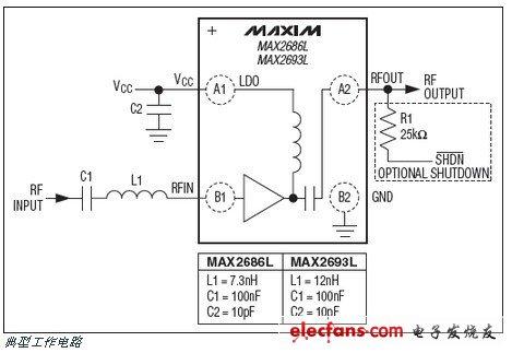MAX2686L,MAX2693L低噪声放大器与集成的LDO