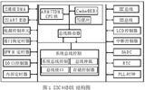 基于S3C44B0X+μcLinux的嵌入式以太网设计与分析