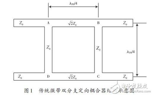 基于小型化微带双分支定向耦合器的设计方案