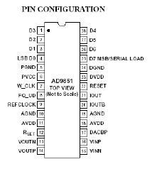 ad9851原理图及引脚功能