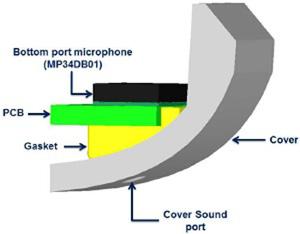 声音路径缩短/加宽 MEMS麦克风提升频响性能