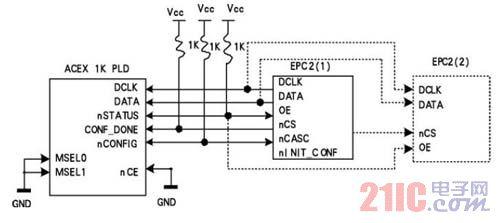 ACEX 1K系列CPLD配置方法