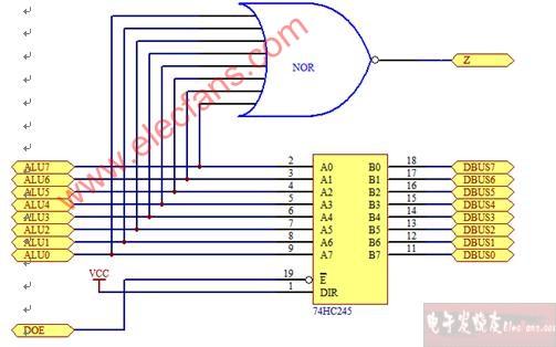 ALU直接输出和零标志位产生原理图