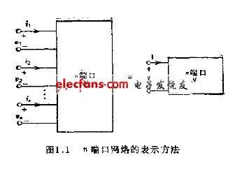 固体微波放大器设计