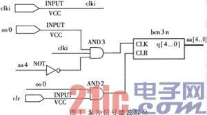 CPLD在信号滤波和抗干扰中的应用