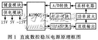 一种直流指尖可调稳压电源的设计数控字体设计图片
