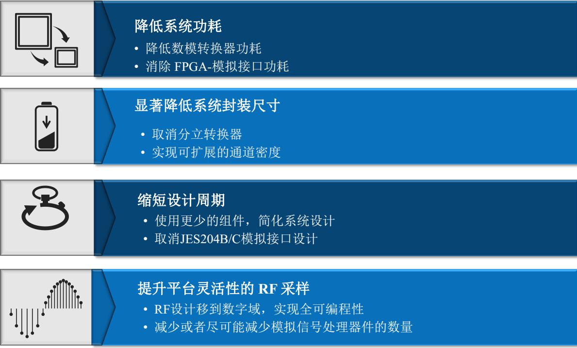 FPGA上真的结合高性能模拟器件并且马上要量产了