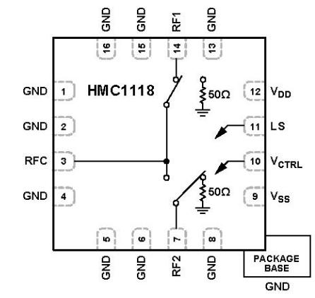HMC1118采用单一正电源供电