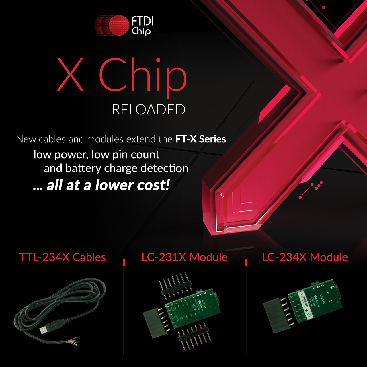 FTDI发表新的高效能USB传输线和模块
