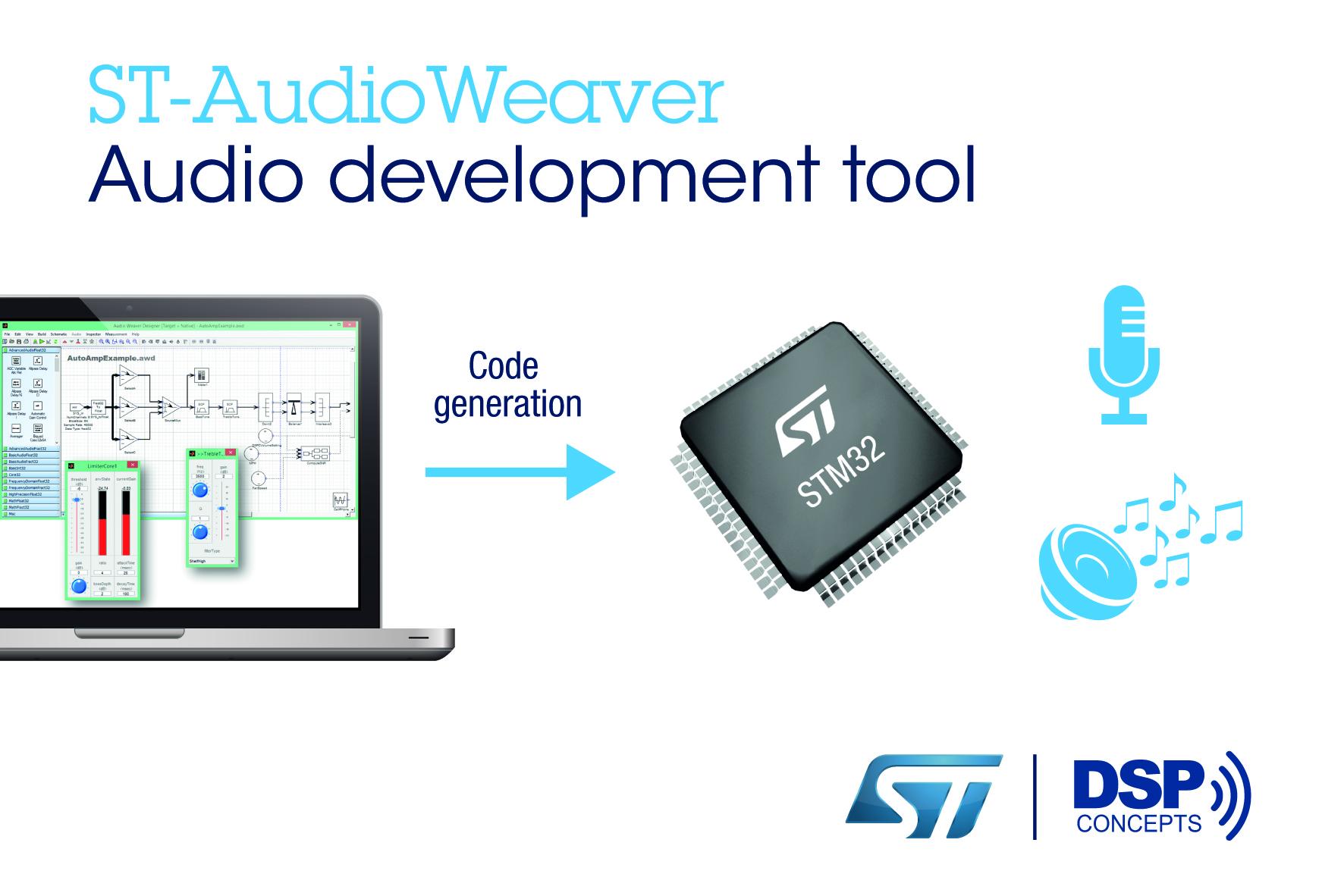 意法半導體攜手DSP Concepts 為STM32用戶提供音頻設計工具