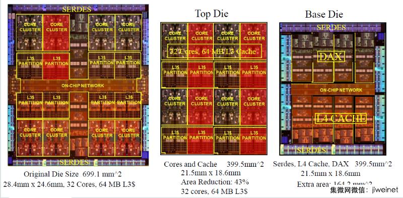 3D芯片堆棧技術向數據中心拋媚眼