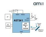 艾迈斯半导体推出AS7261颜色传感器显著降低物料和装配成本