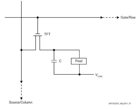 GVCOMTM运算放大器 降低功耗以实现更高效的LCD及OLED驱动