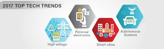 德州儀器CTO:電源和數據的交融與創新