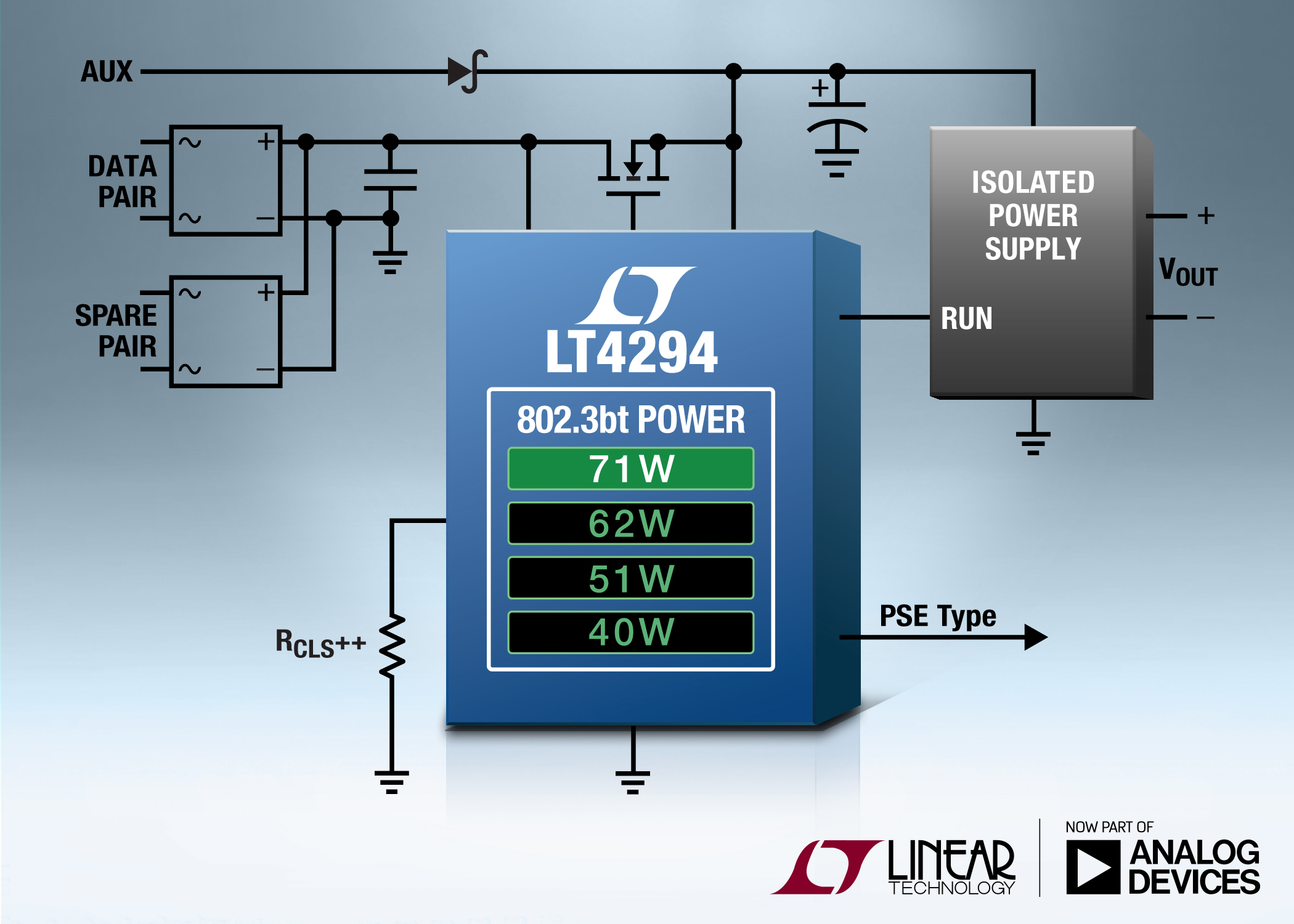 IEEE 802.3bt PD 控制器效率高达 99%
