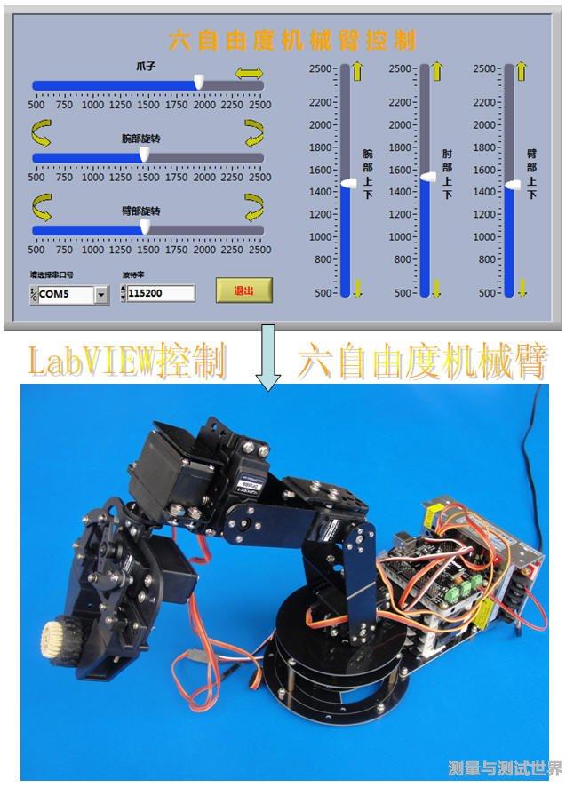 LabVIEW,32路舵机控制板和多自由度机械臂